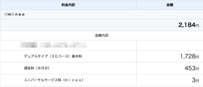 mineo 9月の料金