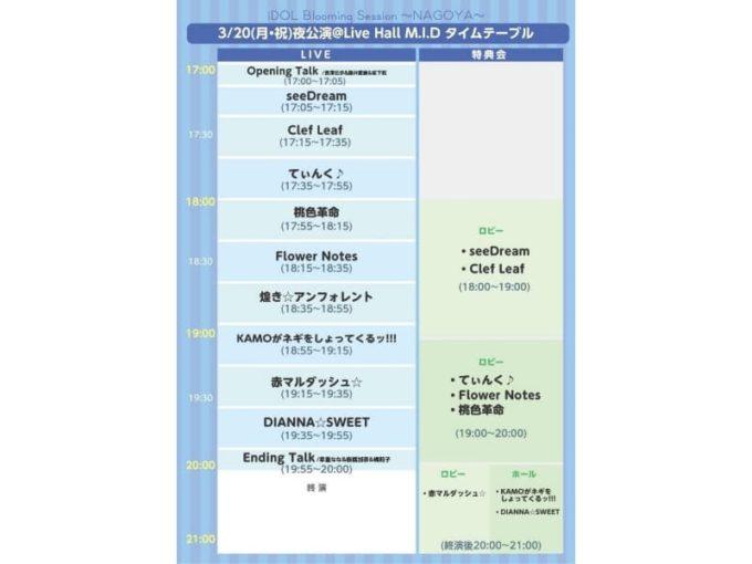 KAMOがネギをしょってくるッ!!! の名古屋ライブ タイムテーブル